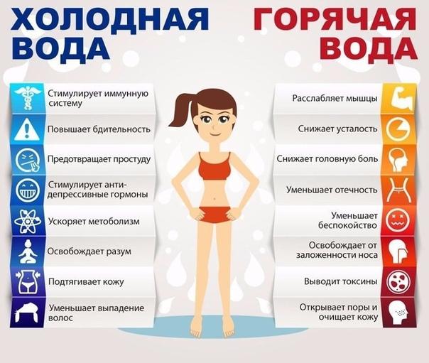 25 Советов Для Похудения. Советы диетолога для быстрого похудения