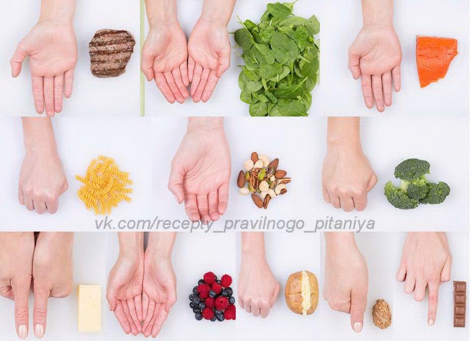 Диета для похудения рук