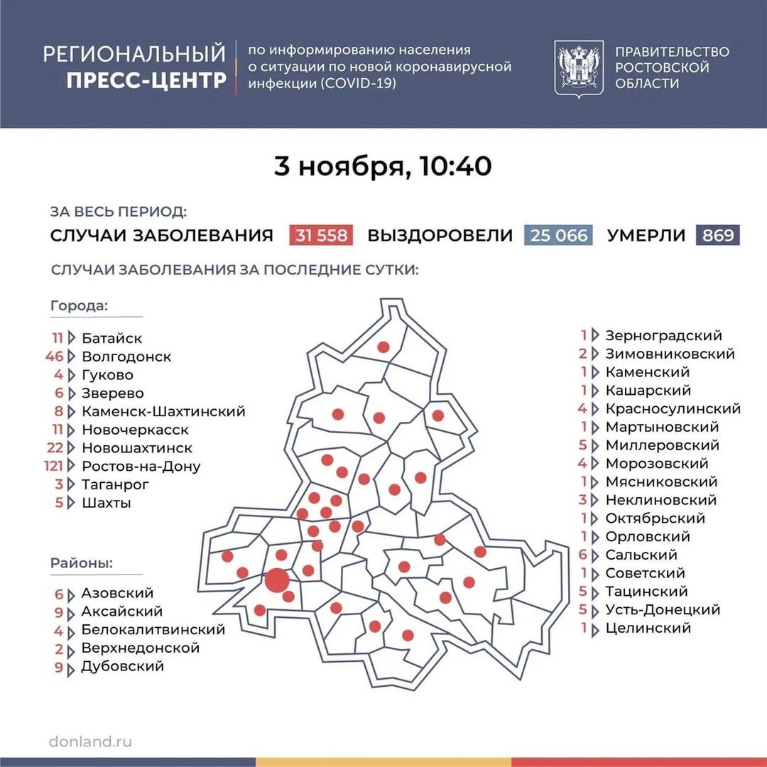 На Дону число инфицированных COVID-19 выросло на 310, в Таганроге 3 новых случая