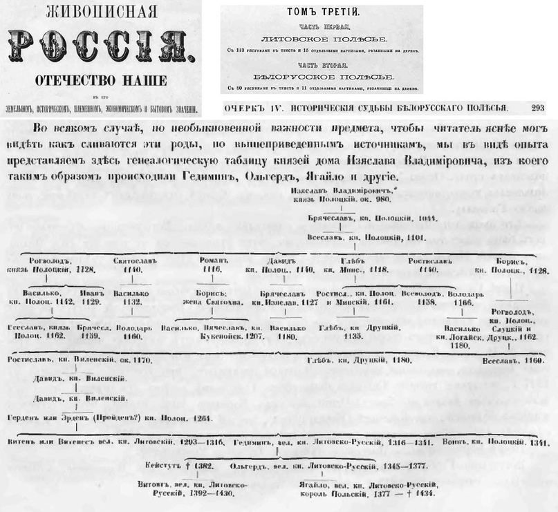Полацкае паходжанне літоўскіх князёў, выява №1