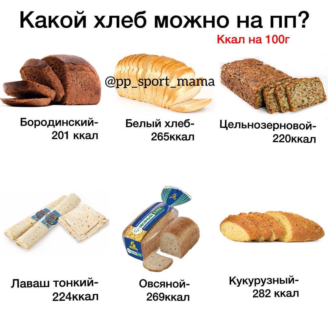Какой Хлеб Можно Употреблять На Диете. Все о том, какой хлеб можно есть при похудении