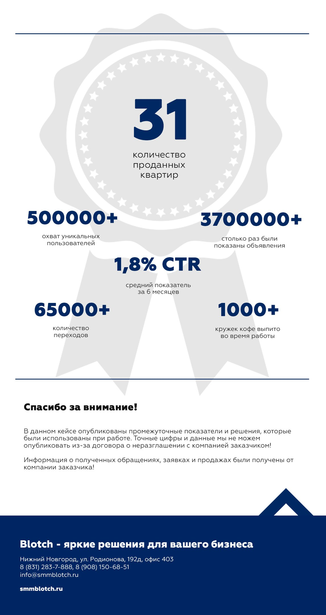 Продвижение крупного регионального застройщика в социальной сети Вконтакте. Часть 2, изображение №7