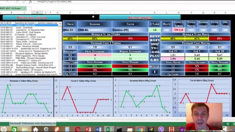 Обзор Программы BetProfi 2 Ставки на Счет