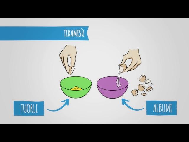 Tiramisù | Videoricetta per studenti di italiano