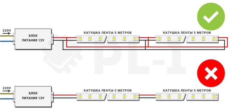 Монтаж и подключение светодиодной ленты, изображение №5