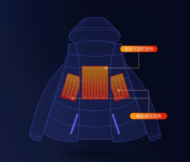Xiaomi анонсировала двустороннюю куртку Uleemark c системой