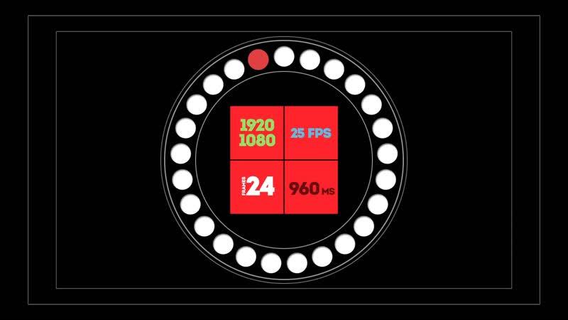 Aspect ratio media wipes set speed