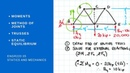 ENGR220 05 - Moments, Trusses, Method of Joints