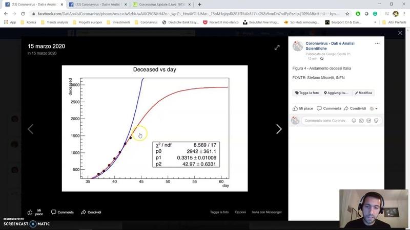 15 marzo 2020 Dati e analisi giornaliera emergenza coronavirus