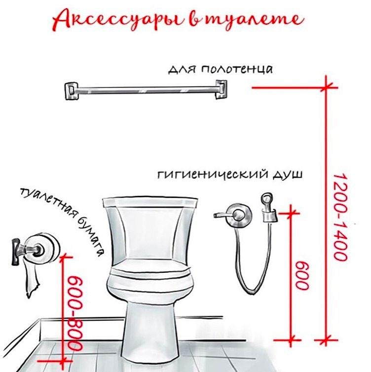 Обязательно сохраните этот пост- если Вы планируете ремонт ванной комнаты!