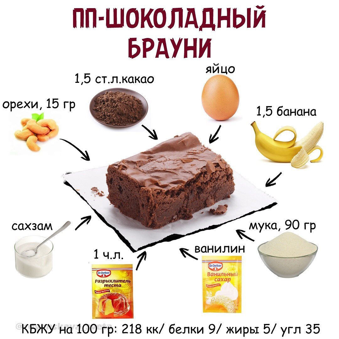 ПП шоколадный брауни