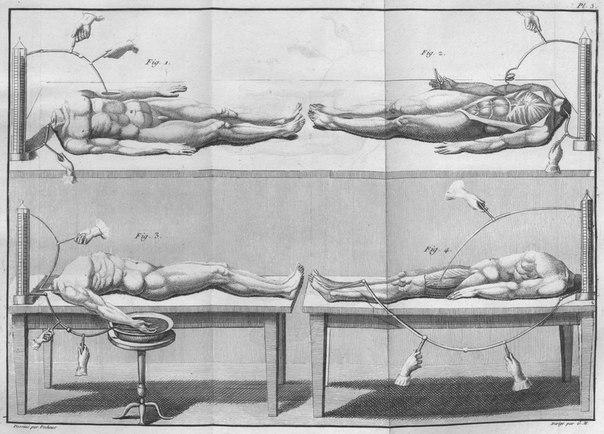 Оживление трупов В 1930-х годах Роберт Корниш из университета Калифорнии в Беркли, был убежден, что изобрел способ поднимать умерших из гроба. Он покачивал трупы на специальной установке, чтобы
