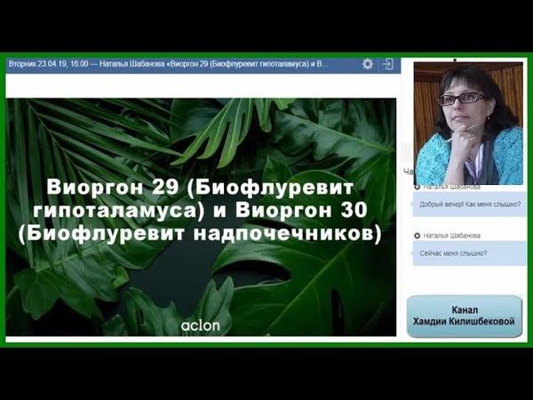 ACLON Виоргон 29 Биофлуревит гипоталамуса и Виоргон 30 Биофлуревит надпочечников Шабанова Н