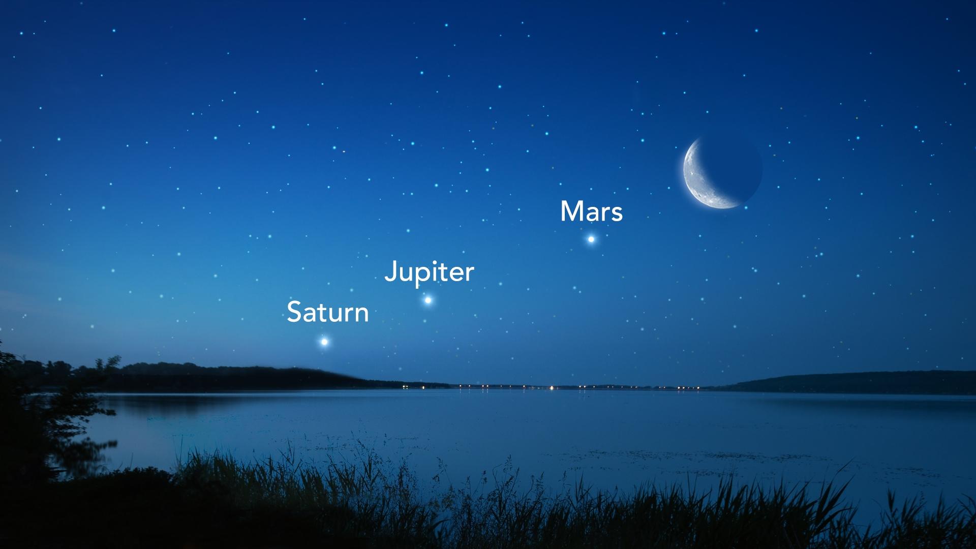 Так выглядел парад планет в ночь с 16 на 17 февраля 2020 года. Красота!