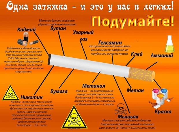31 мая – Всемирный день отказа от курения или день без табачного дыма., изображение №2