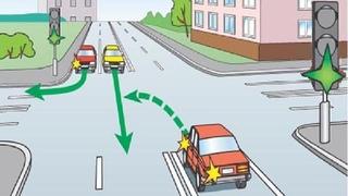 Нарушение правил проезда перекрестка. Сборник спорных ситуаций
