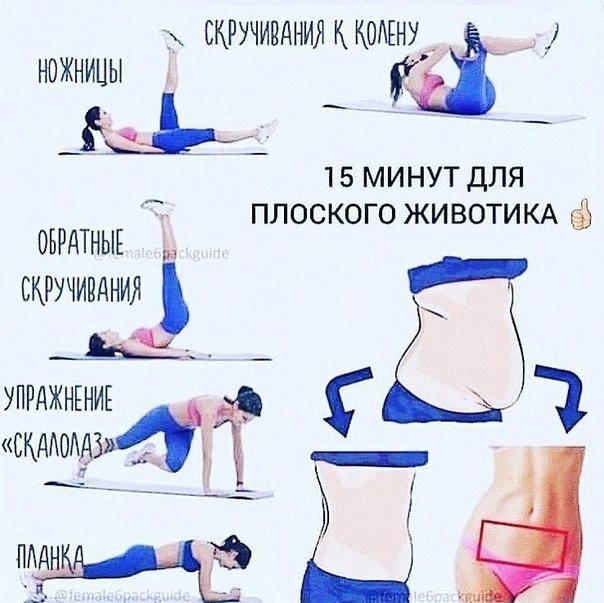 Как Похудеть На Талии Упражнения. Упражнения для похудения талии