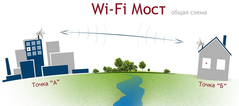 Интернет за городом, изображение №2
