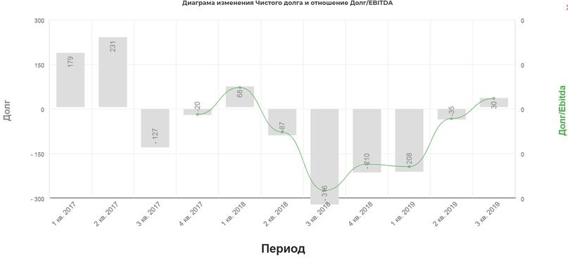 Справочник по сектору «Металлургия» 3кв 2019., изображение №2