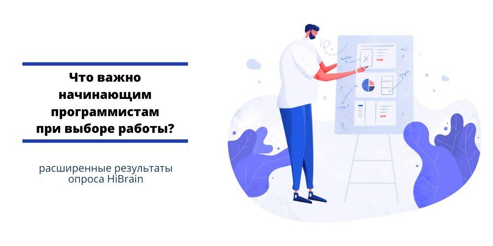 Результаты опроса студентов вузов и слушателей курсов программирования в Нижнем Новгороде