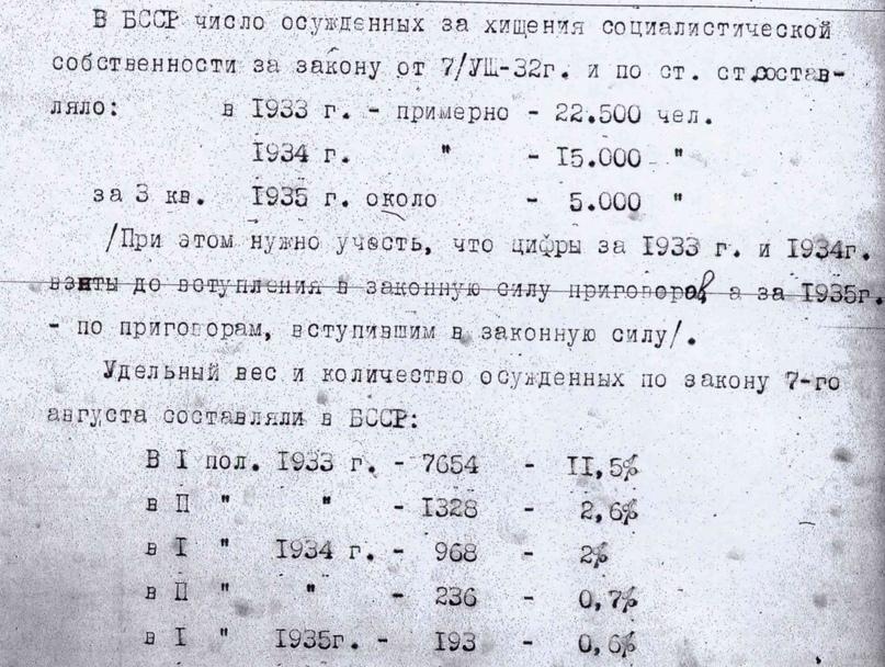 Белорусский «голодомор», изображение №8