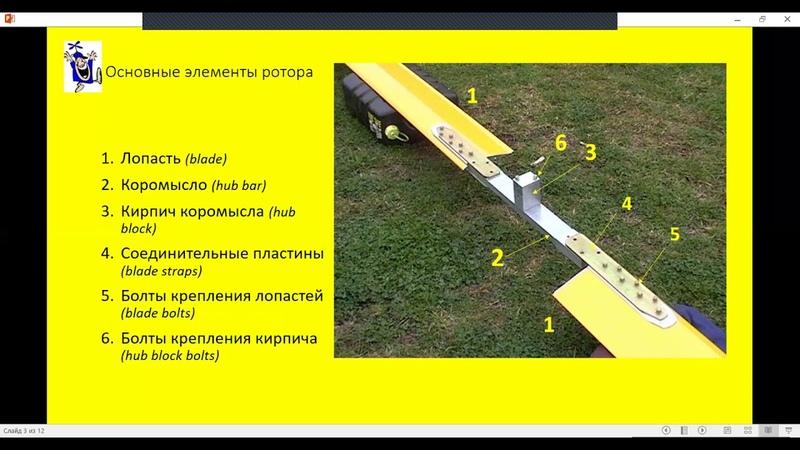 Устройство автожира Занятие 01 базовые сведения о роторах