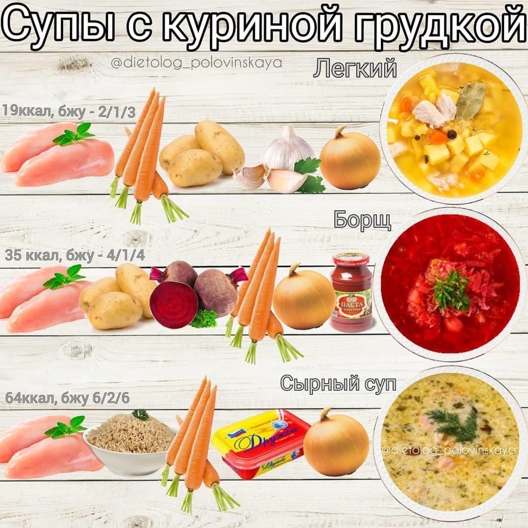 Вкусные ПП супчики