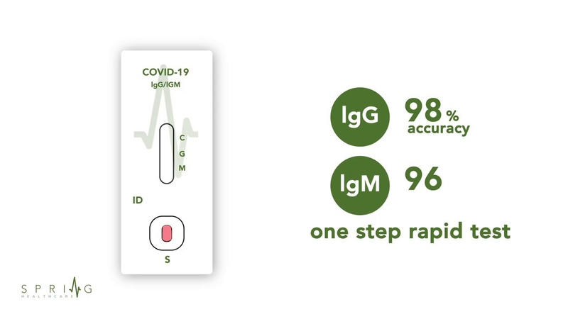 Covid 19 Rapid Tester by Spring Healthcare
