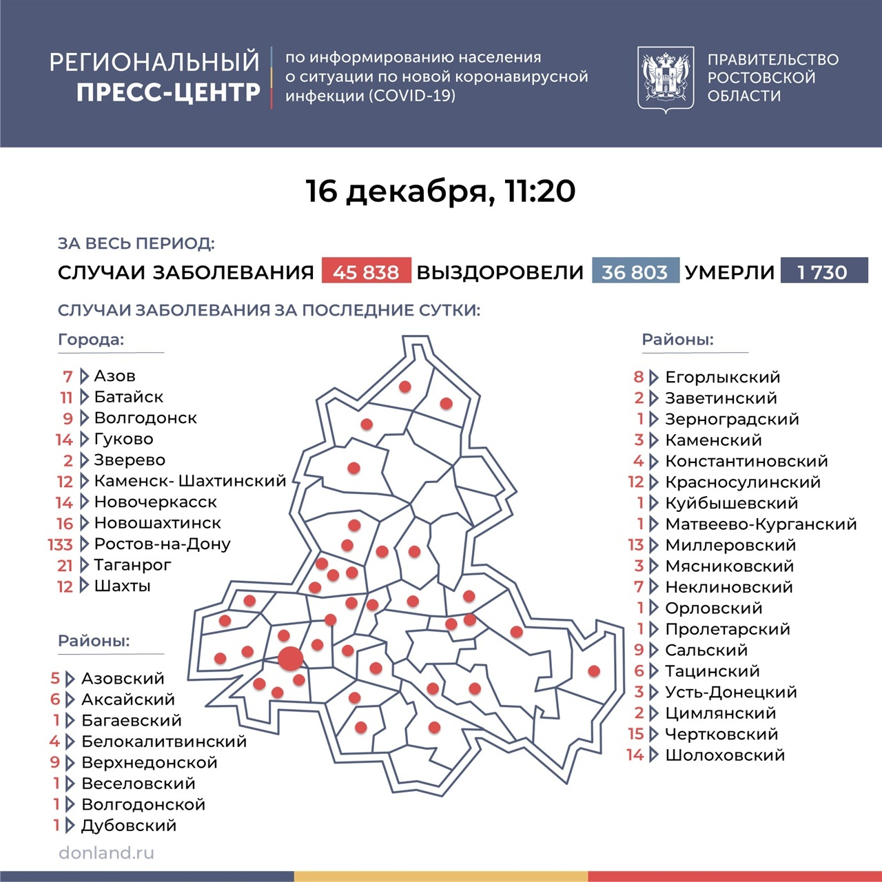 На Дону число инфицированных COVID-19 выросло на 385, в Таганроге 21 новый случай