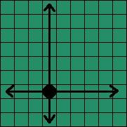 Морской Тафл (Тавлеи), Sea Battle Tafl - Возможные движения фигур