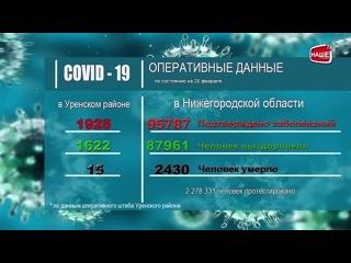 Коронавирус. Оперативная информация