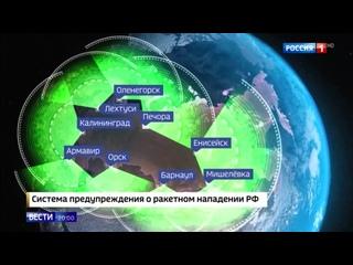 Ровно 50 лет назад в СССР появилась система предупрежденияо ракетном нападении !!!