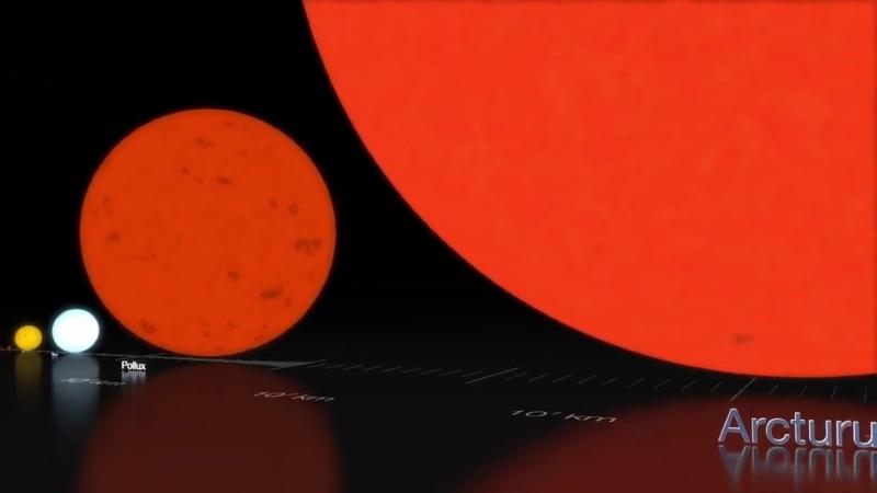 Насколько велико Солнце по сравнению с другими звездами