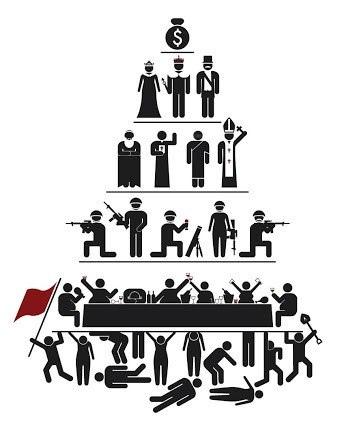 Наглядная картинка, упрощенно иллюстрирующая классовую структуру капиталистического общества. Денежный мешок на самом верху — это не член общества, разумеется, это принцип, который определяет саму структуру общества и даёт ему смысл — получение прибыли ради еще большей прибыли. Еще можно отметить, что в наиболее развитых странах Запада основания пирамиды как бы и нет... Но на самом деле основание имеется, только находится оно в странах третьего мира, куда выносится производство. По большому счету, эта картинка иллюстрирует положение дел не столько в отдельной стране, сколько во всем мире.