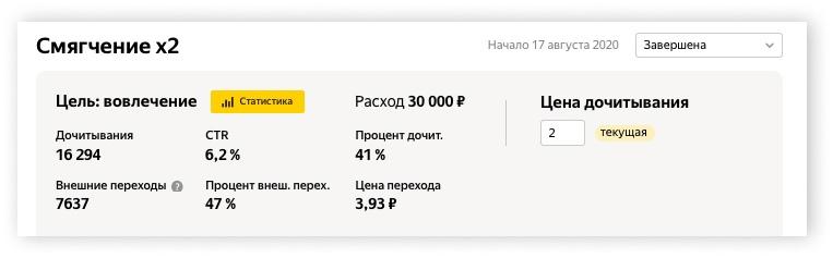 203 000 переходов на сайт по 5,41 рубля: как «Барьер» создает новый спрос на свои товары в Дзене, изображение №5