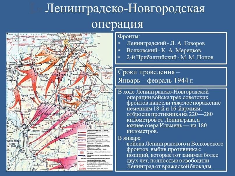 Ленинградско-Новгородская операция (14 января — 1 марта 1944) — стратегическая н...