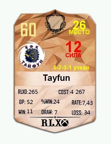 видимо тот самый TAYFUN с лиги xbox