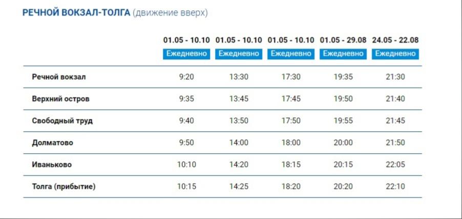 Расписание теплохода «Москва» в Ярославле