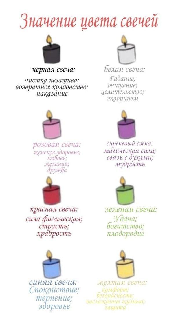 приворот - Online Школа Магии Елены Руденко ( беЗоплатное обучение ). - Страница 5 FJOr1bm9Oz4