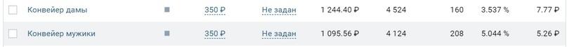 Кейс: 1113 обращений по 51,5 рублей для московского тату мастера, изображение №34
