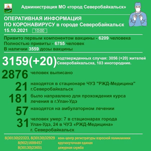 📢По информации ЧУЗ «РЖД-Медицина» г.Северобайкальс...