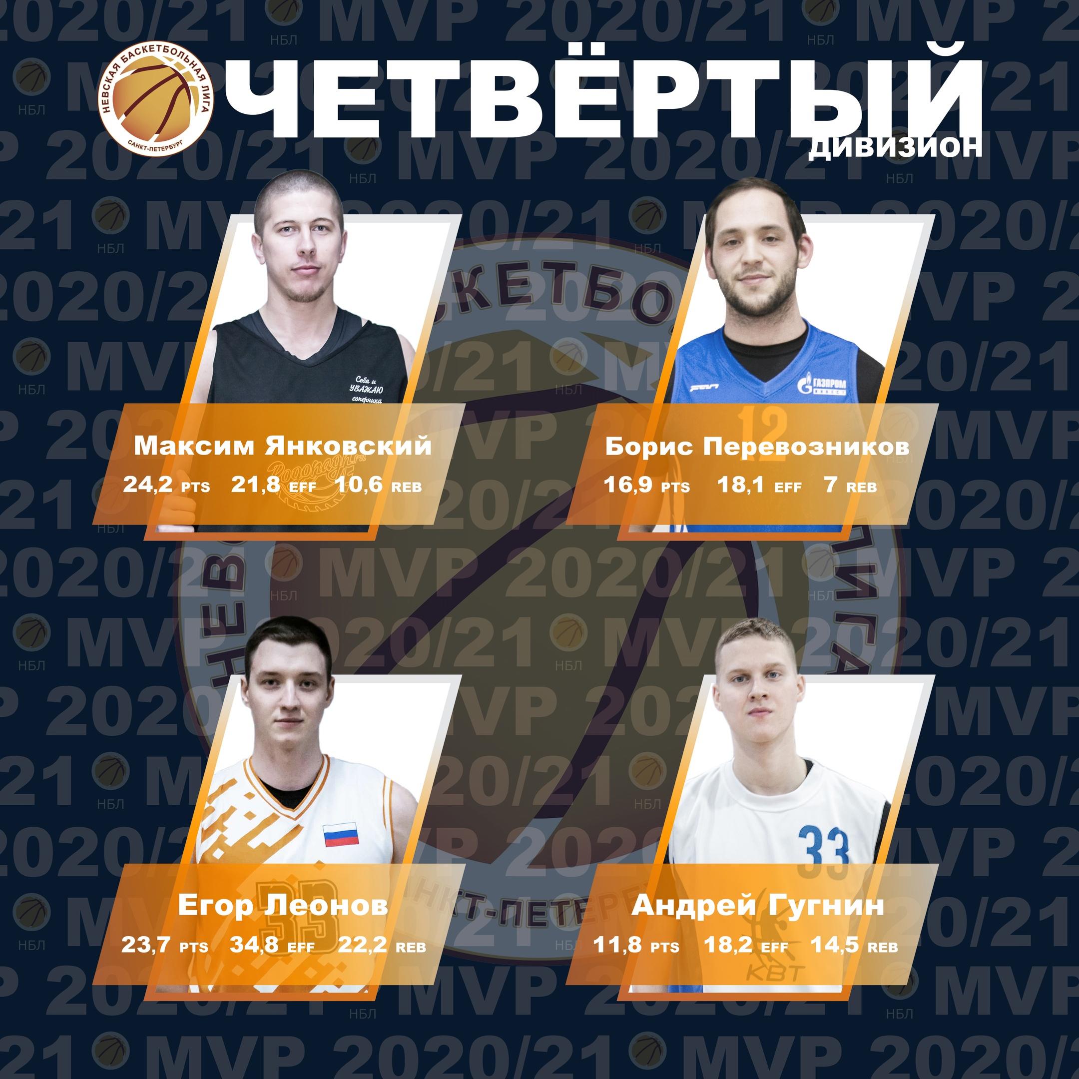 Номинанты MVP Четвёртого Дивизиона