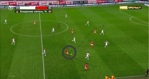 Три опции развития атаки после того как он протащил мяч 30 метров, все-таки отдает Бакаеву.