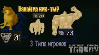 3 ТИПА ИГРОКОВ в Escape From Tarkov. 12.8 Как научится играть и с чего строить свой геймплей.